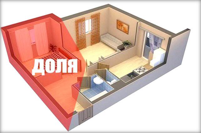 Иск об определении порядка пользования квартирой в долевой собственности: как решить спор по недвижимости