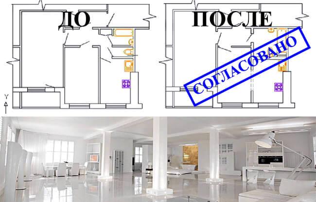 Как узаконить самовольную перепланировку в квартире самостоятельно: инструкция и руководство + исковое заявление о сохранении переустройства и перепланировки жилого помещения